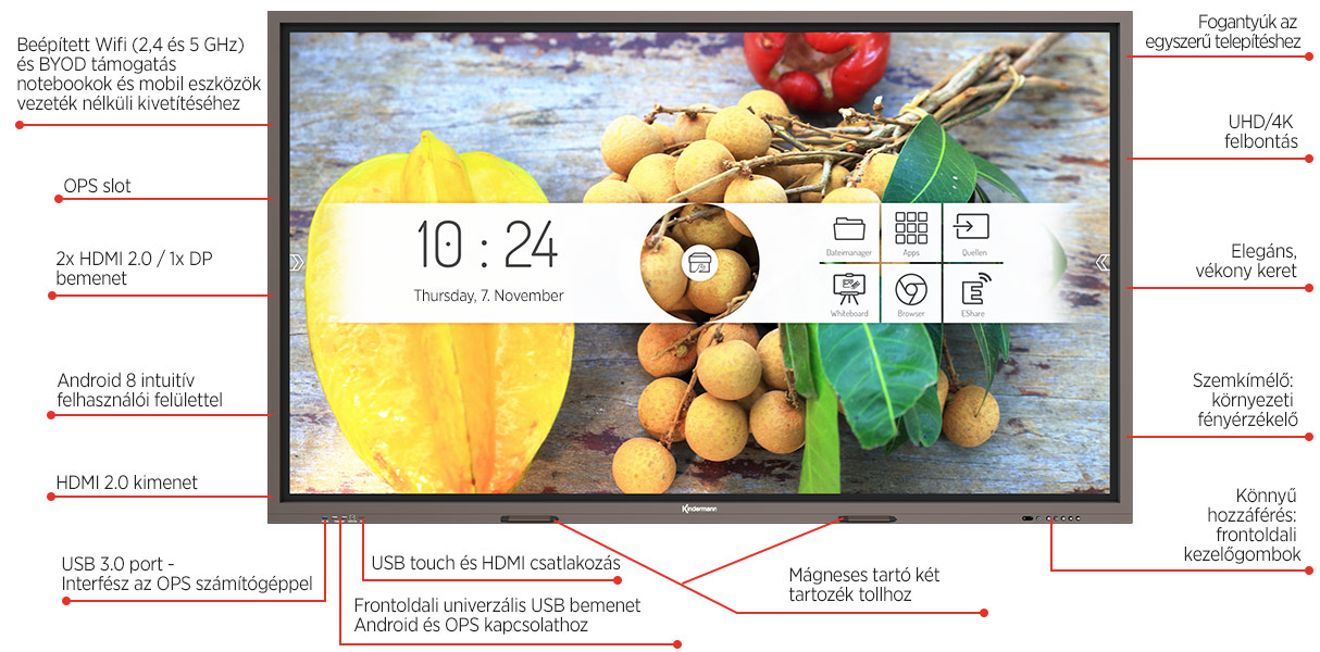 Display-Hardware-Features